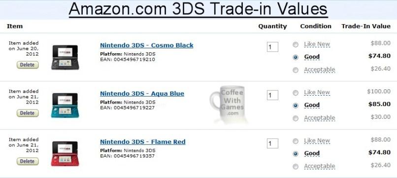 gamestop ps4 trade in value games world. Black Bedroom Furniture Sets. Home Design Ideas