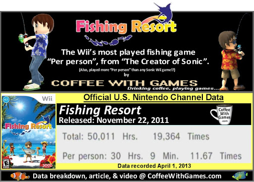 Xseed games coffeewithgames 39 s blog for Fishing resort wii